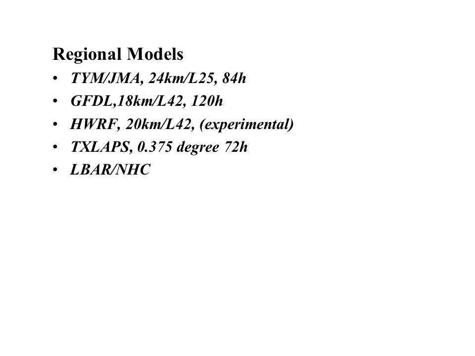 Regional Models TYM/JMA, 24km/L25, 84h GFDL,18km/L42, 120h HWRF, 20km/L42, (experimental) TXLAPS, 0.375 degree 72h LBAR/NHC