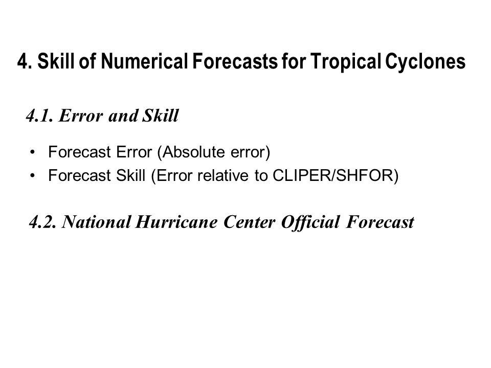 4. Skill of Numerical Forecasts for Tropical Cyclones Forecast Error (Absolute error) Forecast Skill (Error relative to CLIPER/SHFOR) 4.2. National Hu