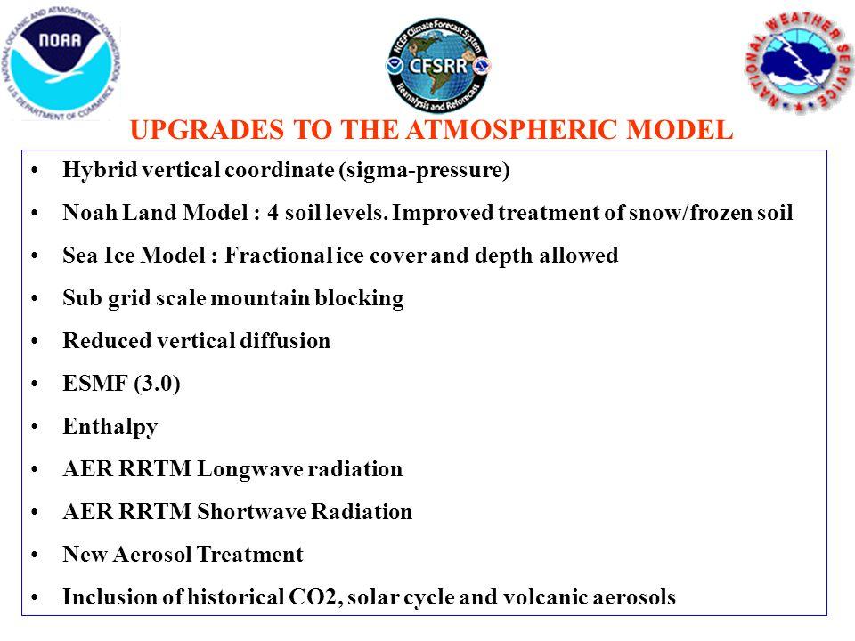Hybrid vertical coordinate (sigma-pressure) Noah Land Model : 4 soil levels. Improved treatment of snow/frozen soil Sea Ice Model : Fractional ice cov