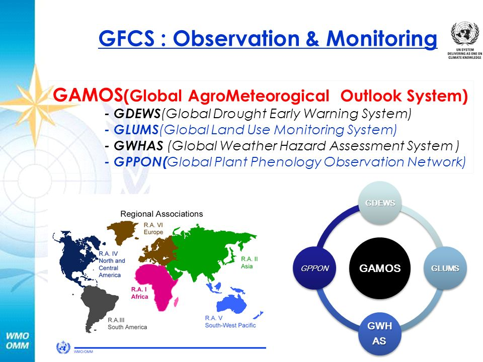 GAMOS (Global AgroMeteorogical Outlook System) - GDEWS (Global Drought Early Warning System) - GLUMS (Global Land Use Monitoring System) - GWHAS (Global Weather Hazard Assessment System ) - GPPON( Global Plant Phenology Observation Network) GAMOS GDEWS GLUMS GWH AS GPPON GFCS : Observation & Monitoring