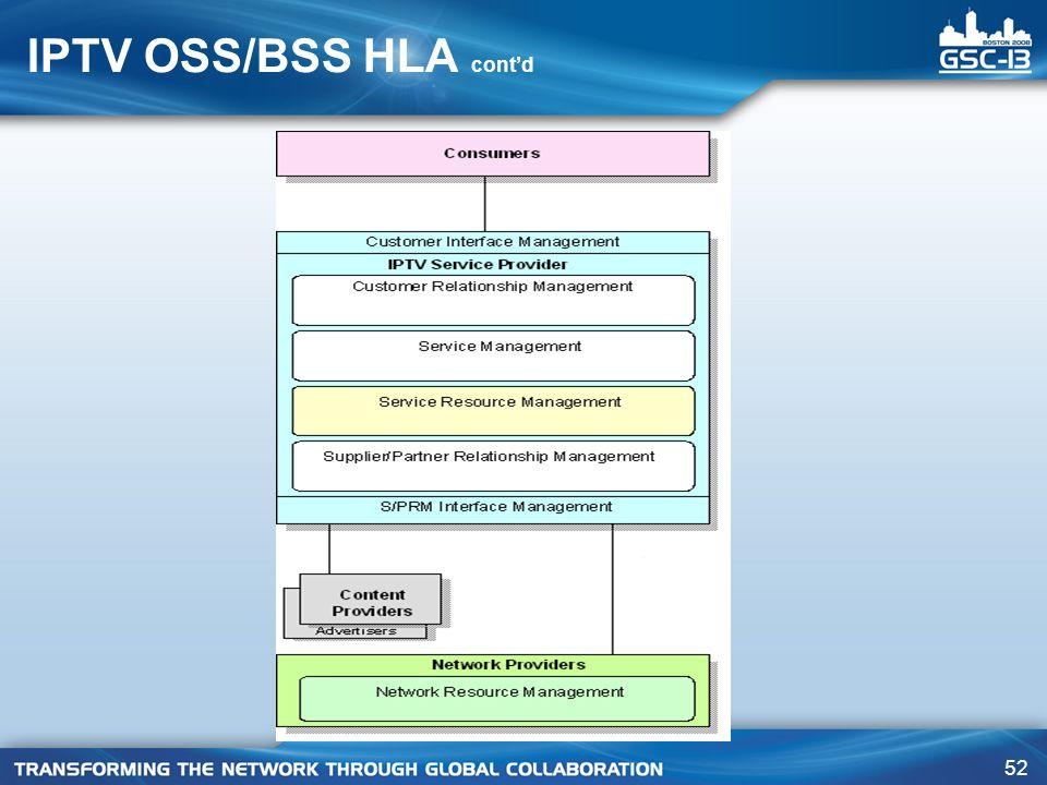 52 IPTV OSS/BSS HLA contd