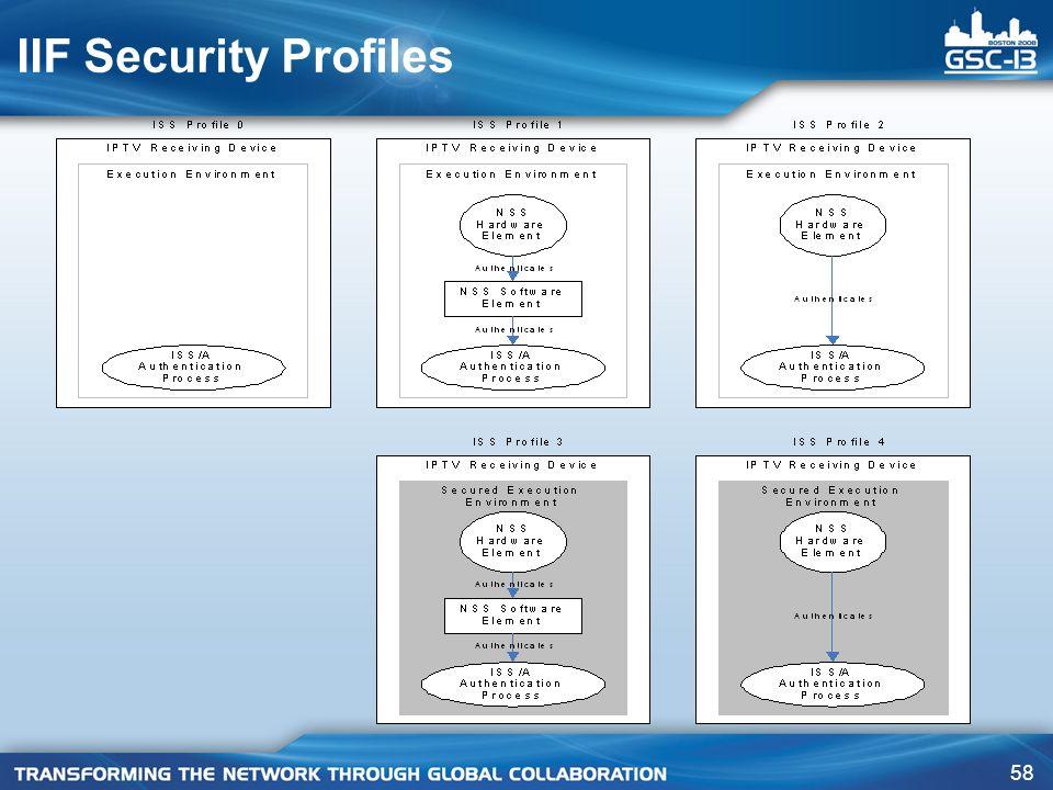 58 IIF Security Profiles