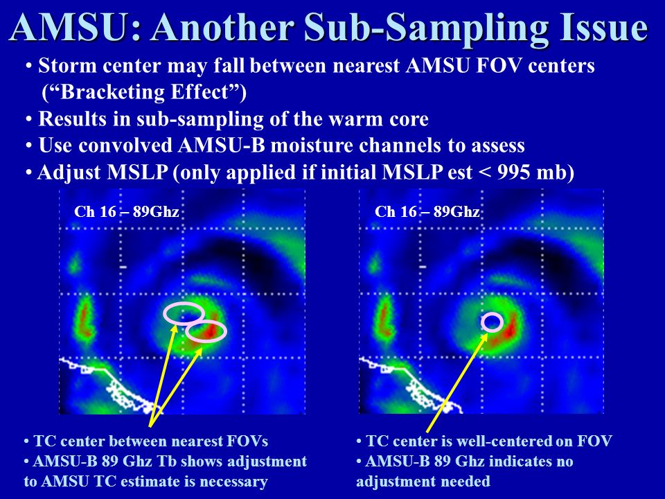 Storm center may fall between nearest AMSU FOV centers (Bracketing Effect) Results in sub-sampling of the warm core Use convolved AMSU-B moisture channels to assess Adjust MSLP (only applied if initial MSLP est < 995 mb) TC center between nearest FOVs AMSU-B 89 Ghz Tb shows adjustment to AMSU TC estimate is necessary TC center is well-centered on FOV AMSU-B 89 Ghz indicates no adjustment needed AMSU: Another Sub-Sampling Issue Ch 16 – 89Ghz