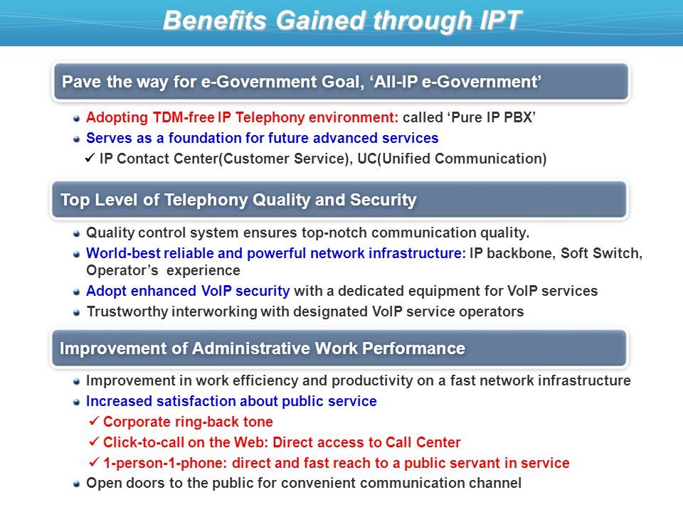 Adopting TDM-free IP Telephony environment: called Pure IP PBX Serves as a foundation for future advanced services IP Contact Center(Customer Service), UC(Unified Communication) Pave the way for e-Government Goal, All-IP e-Government Quality control system ensures top-notch communication quality.