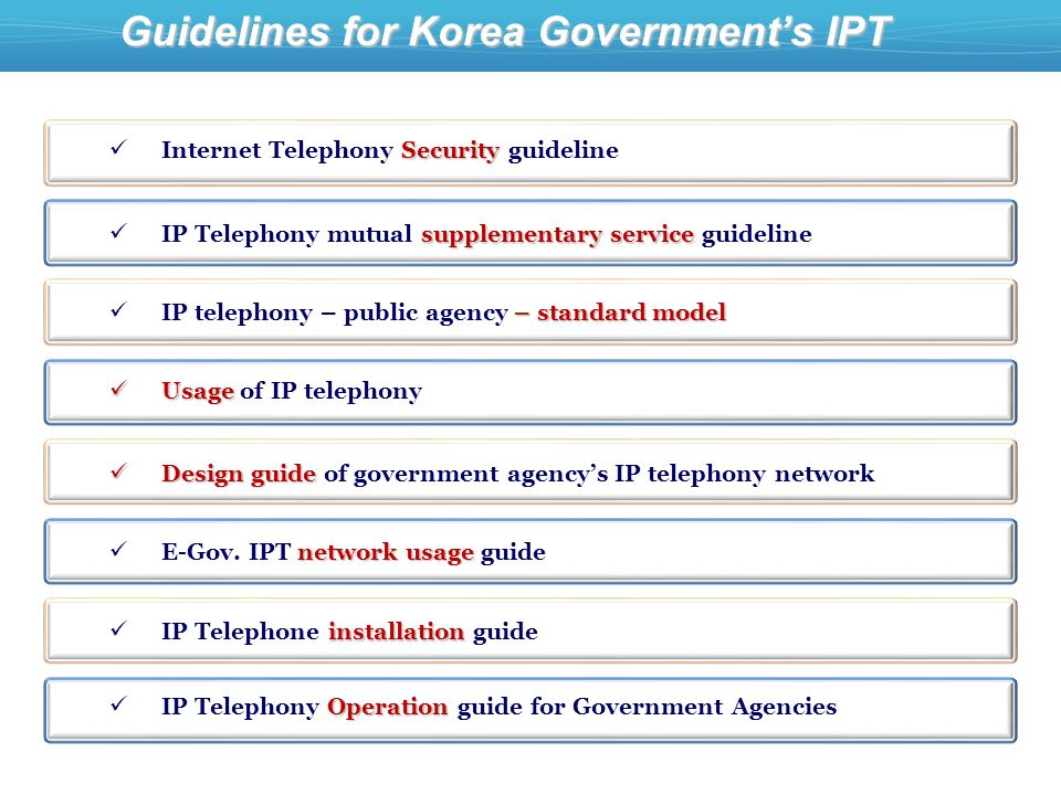 Guidelines for Korea Governments IPT Security Internet Telephony Security guideline supplementary service IP Telephony mutual supplementary service guideline – standard model IP telephony – public agency – standard model Usage Usage of IP telephony Design guide Design guide of government agencys IP telephony network network usage E-Gov.