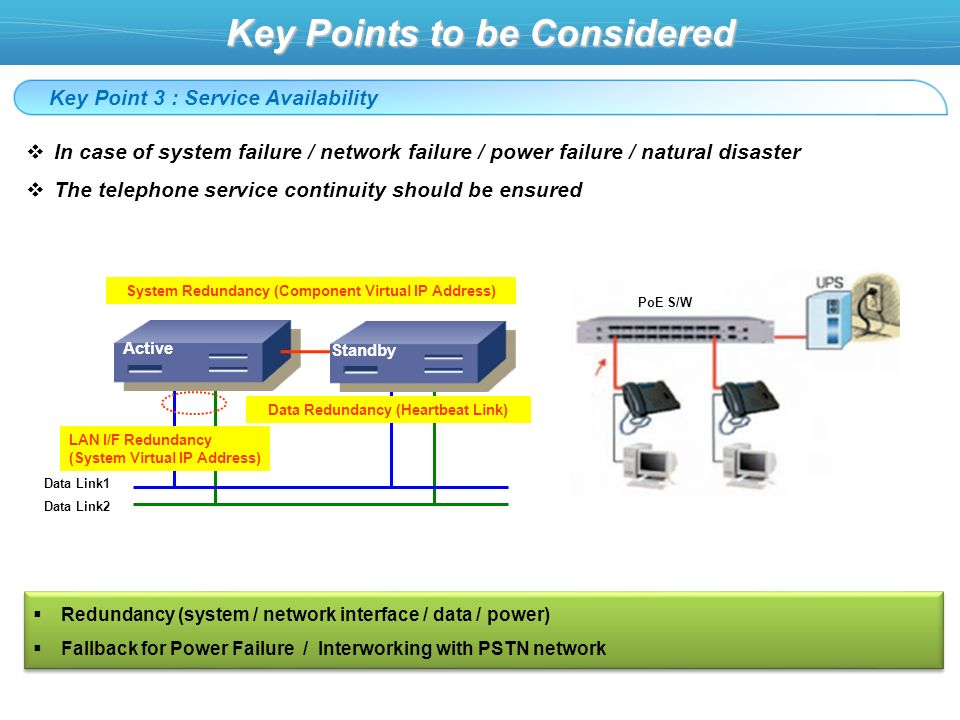 Key Points to be Considered Key Point 3 : Service Availability Data Link1 Data Link2 System Redundancy (Component Virtual IP Address) Active Standby LAN I/F Redundancy (System Virtual IP Address) Data Redundancy (Heartbeat Link) In case of system failure / network failure / power failure / natural disaster The telephone service continuity should be ensured Redundancy (system / network interface / data / power) Fallback for Power Failure / Interworking with PSTN network Redundancy (system / network interface / data / power) Fallback for Power Failure / Interworking with PSTN network PoE S/W