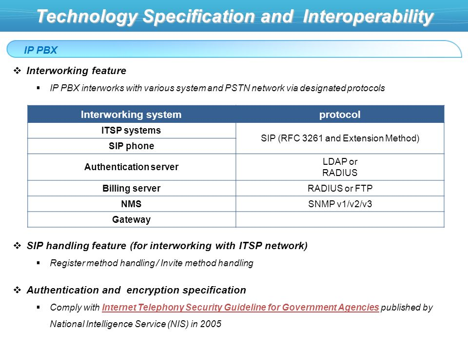 Technology Specification and Interoperability IP PBX Interworking feature IP PBX interworks with various system and PSTN network via designated protocols Interworking systemprotocol ITSP systems SIP (RFC 3261 and Extension Method) SIP phone Authentication server LDAP or RADIUS Billing serverRADIUS or FTP NMSSNMP v1/v2/v3 Gateway SIP handling feature (for interworking with ITSP network) Register method handling / Invite method handling Authentication and encryption specification Comply with Internet Telephony Security Guideline for Government Agencies published by National Intelligence Service (NIS) in 2005