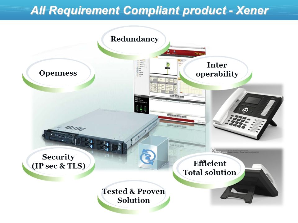 All Requirement Compliant product - Xener Openness Redundancy Inter operability Inter operability Efficient Total solution Efficient Total solution Tested & Proven Solution Security (IP sec & TLS) Security (IP sec & TLS)