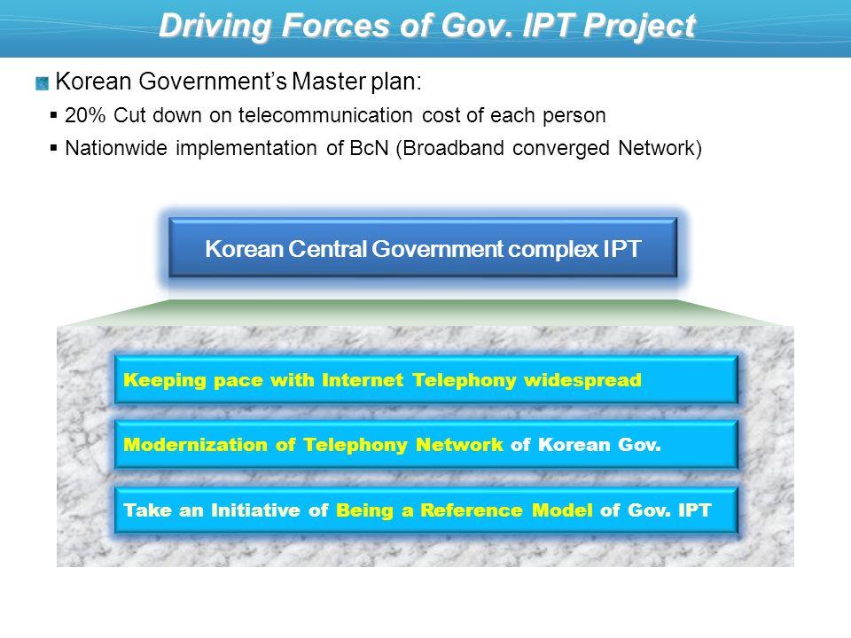 Korea Government Efforts for e-Gov.IPT Nov.