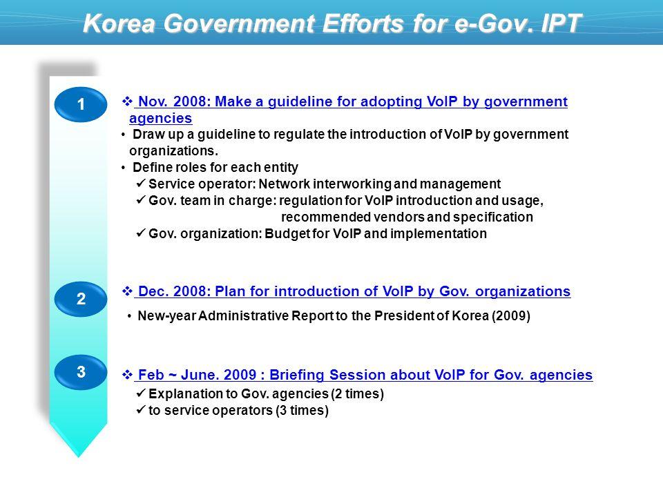 Korea Government Efforts for e-Gov.IPT (continued) 5 7 Mar.