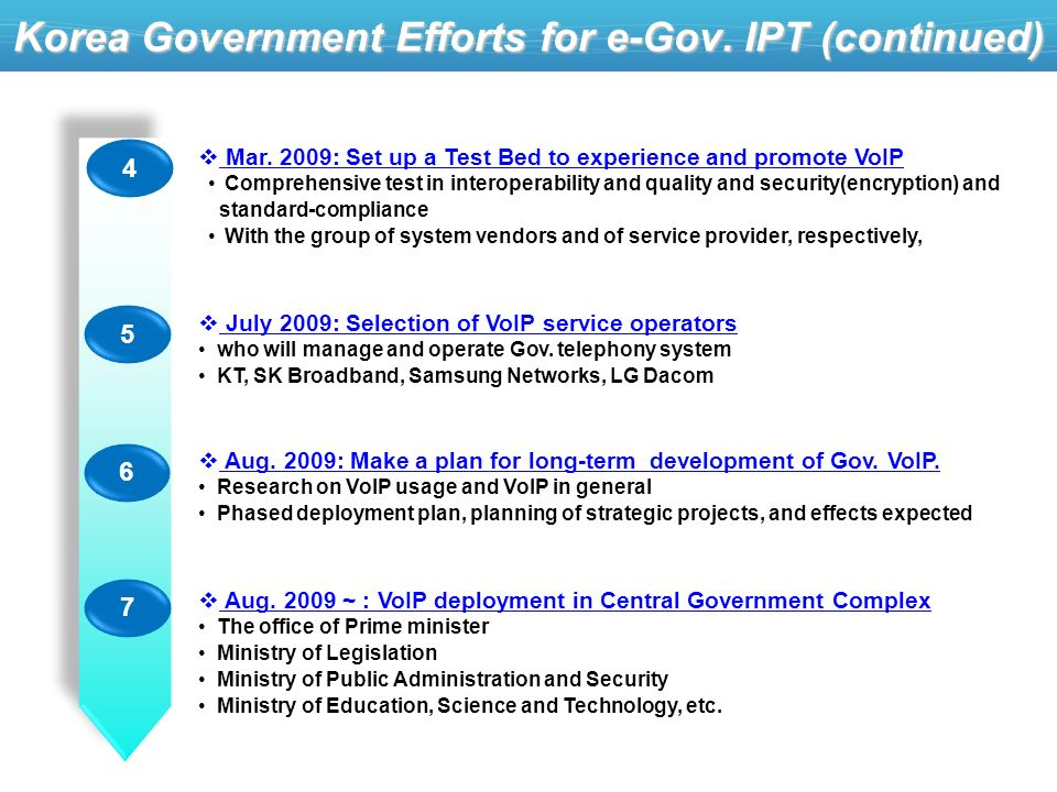 Korea Government Efforts for e-Gov. IPT (continued) 5 7 Mar.