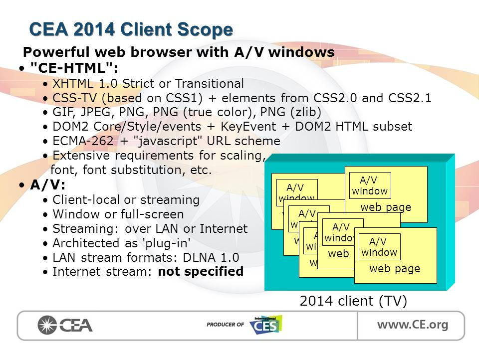 CEA 2014 Client Scope 2014 client (TV) web page 1 A/V window web page 2 A/V window web page A/V window web page 2 A/V window web page 2 A/V window web