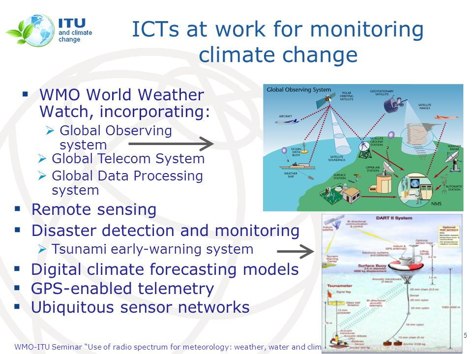 WMO-ITU Seminar Use of radio spectrum for meteorology: weather, water and climate monitoring and prediction, 2009 5 ICTs at work for monitoring climat