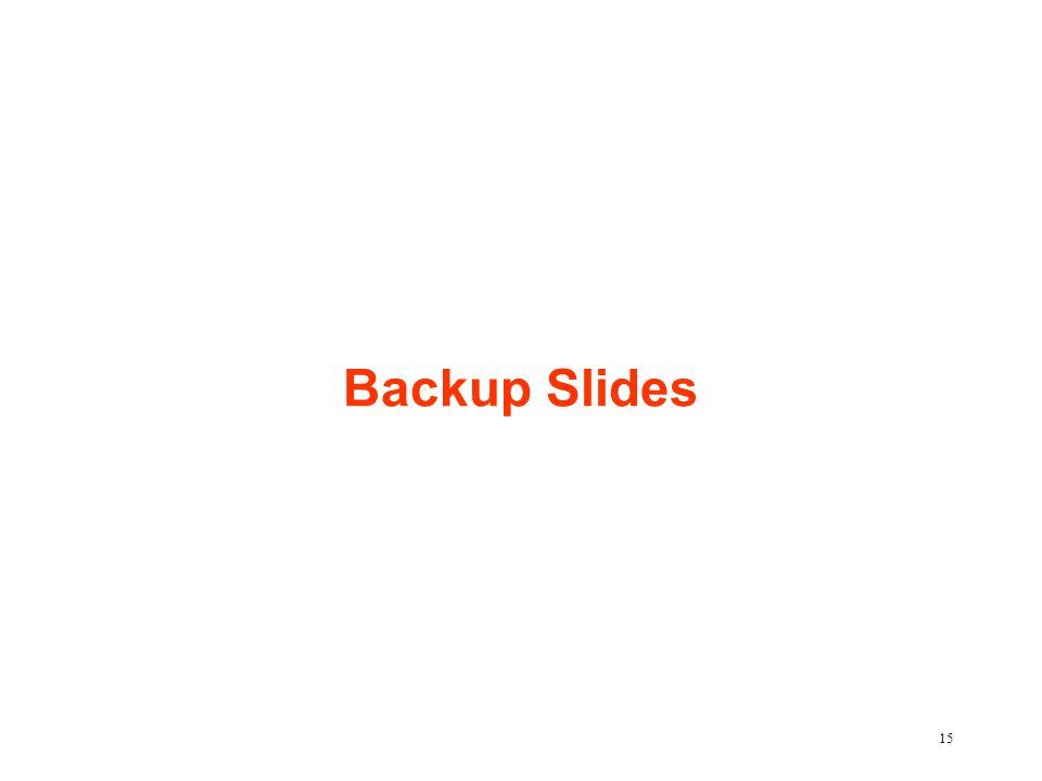 15 Backup Slides