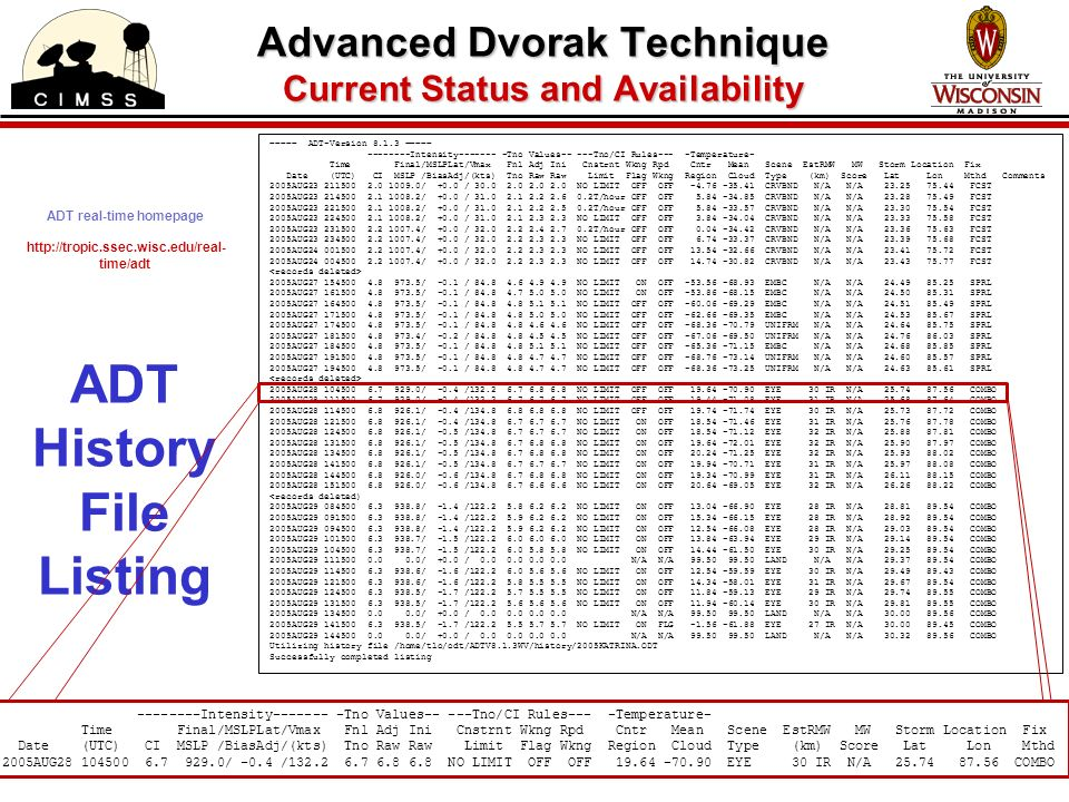 Advanced Dvorak Technique Current Status and Availability ===== ADT-Version 8.1.3 ===== --------Intensity------- -Tno Values-- ---Tno/CI Rules--- -Temperature- Time Final/MSLPLat/Vmax Fnl Adj Ini Cnstrnt Wkng Rpd Cntr Mean Scene EstRMW MW Storm Location Fix Date (UTC) CI MSLP /BiasAdj/(kts) Tno Raw Raw Limit Flag Wkng Region Cloud Type (km) Score Lat Lon Mthd Comments 2005AUG23 211500 2.0 1009.0/ +0.0 / 30.0 2.0 2.0 2.0 NO LIMIT OFF OFF -4.76 -35.41 CRVBND N/A N/A 23.25 75.44 FCST 2005AUG23 214500 2.1 1008.2/ +0.0 / 31.0 2.1 2.2 2.6 0.2T/hour OFF OFF 5.84 -34.85 CRVBND N/A N/A 23.28 75.49 FCST 2005AUG23 221500 2.1 1008.2/ +0.0 / 31.0 2.1 2.2 2.5 0.2T/hour OFF OFF 5.84 -33.57 CRVBND N/A N/A 23.30 75.54 FCST 2005AUG23 224500 2.1 1008.2/ +0.0 / 31.0 2.1 2.3 2.3 NO LIMIT OFF OFF 3.84 -34.04 CRVBND N/A N/A 23.33 75.58 FCST 2005AUG23 231500 2.2 1007.4/ +0.0 / 32.0 2.2 2.4 2.7 0.2T/hour OFF OFF 0.04 -34.42 CRVBND N/A N/A 23.36 75.63 FCST 2005AUG23 234500 2.2 1007.4/ +0.0 / 32.0 2.2 2.3 2.3 NO LIMIT OFF OFF 6.74 -33.37 CRVBND N/A N/A 23.39 75.68 FCST 2005AUG24 001500 2.2 1007.4/ +0.0 / 32.0 2.2 2.3 2.3 NO LIMIT OFF OFF 13.54 -32.66 CRVBND N/A N/A 23.41 75.72 FCST 2005AUG24 004500 2.2 1007.4/ +0.0 / 32.0 2.2 2.3 2.3 NO LIMIT OFF OFF 14.74 -30.82 CRVBND N/A N/A 23.43 75.77 FCST 2005AUG27 154500 4.8 973.5/ -0.1 / 84.8 4.6 4.9 4.9 NO LIMIT ON OFF -53.56 -68.93 EMBC N/A N/A 24.49 85.25 SPRL 2005AUG27 161500 4.8 973.5/ -0.1 / 84.8 4.7 5.0 5.0 NO LIMIT ON OFF -53.86 -68.15 EMBC N/A N/A 24.50 85.31 SPRL 2005AUG27 164500 4.8 973.5/ -0.1 / 84.8 4.8 5.1 5.1 NO LIMIT OFF OFF -60.06 -69.29 EMBC N/A N/A 24.51 85.49 SPRL 2005AUG27 171500 4.8 973.5/ -0.1 / 84.8 4.8 5.0 5.0 NO LIMIT OFF OFF -62.66 -69.35 EMBC N/A N/A 24.53 85.67 SPRL 2005AUG27 174500 4.8 973.5/ -0.1 / 84.8 4.8 4.6 4.6 NO LIMIT OFF OFF -68.36 -70.79 UNIFRM N/A N/A 24.64 85.75 SPRL 2005AUG27 181500 4.8 973.4/ -0.2 / 84.8 4.8 4.5 4.5 NO LIMIT OFF OFF -67.06 -69.50 UNIFRM N/A N/A 24.76 86.03 SPRL 2005AUG27 184500 4.8 973.5/ -0.1 / 84.8 4.8 5.1 5.1 NO LIMIT OFF OFF -65.36 -71.15 EMBC N/A N/A 24.68 85.85 SPRL 2005AUG27 191500 4.8 973.5/ -0.1 / 84.8 4.8 4.7 4.7 NO LIMIT OFF OFF -68.76 -73.14 UNIFRM N/A N/A 24.60 85.57 SPRL 2005AUG27 194500 4.8 973.5/ -0.1 / 84.8 4.8 4.7 4.7 NO LIMIT OFF OFF -68.36 -73.25 UNIFRM N/A N/A 24.63 85.61 SPRL 2005AUG28 104500 6.7 929.0/ -0.4 /132.2 6.7 6.8 6.8 NO LIMIT OFF OFF 19.64 -70.90 EYE 30 IR N/A 25.74 87.56 COMBO 2005AUG28 111500 6.7 929.0/ -0.4 /132.2 6.7 6.7 6.7 NO LIMIT OFF OFF 19.44 -71.08 EYE 31 IR N/A 25.68 87.64 COMBO 2005AUG28 114500 6.8 926.1/ -0.4 /134.8 6.8 6.8 6.8 NO LIMIT OFF OFF 19.74 -71.74 EYE 30 IR N/A 25.73 87.72 COMBO 2005AUG28 121500 6.8 926.1/ -0.4 /134.8 6.7 6.7 6.7 NO LIMIT ON OFF 18.54 -71.46 EYE 31 IR N/A 25.76 87.78 COMBO 2005AUG28 124500 6.8 926.1/ -0.5 /134.8 6.7 6.7 6.7 NO LIMIT ON OFF 18.54 -71.12 EYE 32 IR N/A 25.88 87.81 COMBO 2005AUG28 131500 6.8 926.1/ -0.5 /134.8 6.7 6.8 6.8 NO LIMIT ON OFF 19.64 -72.01 EYE 32 IR N/A 25.90 87.97 COMBO 2005AUG28 134500 6.8 926.1/ -0.5 /134.8 6.7 6.8 6.8 NO LIMIT ON OFF 20.24 -71.25 EYE 32 IR N/A 25.93 88.02 COMBO 2005AUG28 141500 6.8 926.1/ -0.5 /134.8 6.7 6.7 6.7 NO LIMIT ON OFF 19.94 -70.71 EYE 31 IR N/A 25.97 88.08 COMBO 2005AUG28 144500 6.8 926.0/ -0.6 /134.8 6.7 6.8 6.8 NO LIMIT ON OFF 19.34 -70.99 EYE 31 IR N/A 26.11 88.15 COMBO 2005AUG28 151500 6.8 926.0/ -0.6 /134.8 6.7 6.6 6.6 NO LIMIT ON OFF 20.64 -69.05 EYE 32 IR N/A 26.26 88.22 COMBO <records deleted) 2005AUG29 084500 6.3 938.8/ -1.4 /122.2 5.8 6.2 6.2 NO LIMIT ON OFF 13.04 -66.90 EYE 28 IR N/A 28.81 89.54 COMBO 2005AUG29 091500 6.3 938.8/ -1.4 /122.2 5.9 6.2 6.2 NO LIMIT ON OFF 15.34 -66.15 EYE 28 IR N/A 28.92 89.54 COMBO 2005AUG29 094500 6.3 938.8/ -1.4 /122.2 5.9 6.2 6.2 NO LIMIT ON OFF 12.54 -66.08 EYE 28 IR N/A 29.03 89.54 COMBO 2005AUG29 101500 6.3 938.7/ -1.5 /122.2 6.0 6.0 6.0 NO LIMIT ON OFF 13.84 -63.94 EYE 29 IR N/A 29.14 89.54 COMBO 2005AUG29 104500 6.3 938.7/ -1.5 /122.2 6.0 5.8 5.8 NO LIMIT ON OFF 14.44 -61.50 EYE 30 IR N/A 29.25 89.54 COMBO 2005AUG29 111500 0.0 0.0/ +0.0 / 0.0 0.0 0.0 0.0 N/A N/A 99.50 99.50 LAND N/A N/A 29.37 89.54 COMBO 2005AUG29 114500 6.3 938.6/ -1.6 /122.2 6.0 5.6 5.6 NO LIMIT ON OFF 12.54 -59.59 EYE 30 IR N/A 29.49 89.43 COMBO 2005AUG29 121500 6.3 938.6/ -1.6 /122.2 5.8 5.5 5.5 NO LIMIT ON OFF 14.34 -58.01 EYE 31 IR N/A 29.67 89.54 COMBO 2005AUG29 124500 6.3 938.5/ -1.7 /122.2 5.7 5.5 5.5 NO LIMIT ON OFF 11.84 -59.13 EYE 29 IR N/A 29.74 89.55 COMBO 2005AUG29 131500 6.3 938.5/ -1.7 /122.2 5.6 5.6 5.6 NO LIMIT ON OFF 11.94 -60.14 EYE 30 IR N/A 29.81 89.55 COMBO 2005AUG29 134500 0.0 0.0/ +0.0 / 0.0 0.0 0.0 0.0 N/A N/A 99.50 99.50 LAND N/A N/A 30.00 89.56 COMBO 2005AUG29 141500 6.3 938.5/ -1.7 /122.2 5.5 5.7 5.7 NO LIMIT ON FLG -1.56 -61.88 EYE 27 IR N/A 30.00 89.45 COMBO 2005AUG29 144500 0.0 0.0/ +0.0 / 0.0 0.0 0.0 0.0 N/A N/A 99.50 99.50 LAND N/A N/A 30.32 89.56 COMBO Utilizing history file /home/tlo/odt/ADTV8.1.3WV/history/2005KATRINA.ODT Successfully completed listing ADT real-time homepage http://tropic.ssec.wisc.edu/real- time/adt ADT History File Listing --------Intensity------- -Tno Values-- ---Tno/CI Rules--- -Temperature- Time Final/MSLPLat/Vmax Fnl Adj Ini Cnstrnt Wkng Rpd Cntr Mean Scene EstRMW MW Storm Location Fix Date (UTC) CI MSLP /BiasAdj/(kts) Tno Raw Raw Limit Flag Wkng Region Cloud Type (km) Score Lat Lon Mthd 2005AUG28 104500 6.7 929.0/ -0.4 /132.2 6.7 6.8 6.8 NO LIMIT OFF OFF 19.64 -70.90 EYE 30 IR N/A 25.74 87.56 COMBO