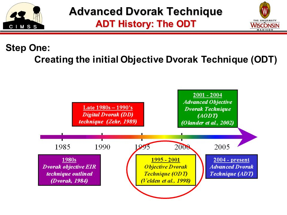 Step One: Creating the initial Objective Dvorak Technique (ODT) Advanced Dvorak Technique ADT History: The ODT