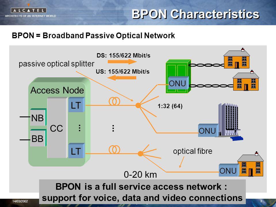 ARCHITECTS OF AN INTERNET WORLD Tim Gyselings 14/03/2002 3 1:32 (64) 0-20 km DS: 155/622 Mbit/s US: 155/622 Mbit/s BPON Characteristics Access Node NB BB CC LT...