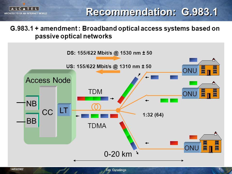 ARCHITECTS OF AN INTERNET WORLD Tim Gyselings 14/03/2002 7 Recommendation: G.983.1 Access Node NB BB CC LT ONU G.983.1 + amendment : Broadband optical access systems based on passive optical networks ONU 1:32 (64) 0-20 km DS: 155/622 Mbit/s @ 1530 nm ± 50 US: 155/622 Mbit/s @ 1310 nm ± 50 TDMA TDM