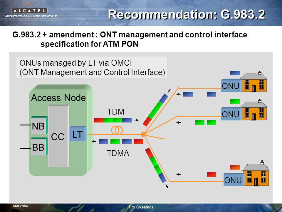 ARCHITECTS OF AN INTERNET WORLD Tim Gyselings 14/03/2002 8 Recommendation: G.983.2 Access Node NB BB CC LT ONU G.983.2 + amendment : ONT management and control interface specification for ATM PON ONU TDM ONUs managed by LT via OMCI (ONT Management and Control Interface) TDMA