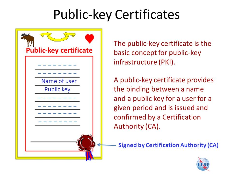 Public-key Certificates A public-key certificate provides the binding between a name and a public key for a user for a given period and is issued and confirmed by a Certification Authority (CA).