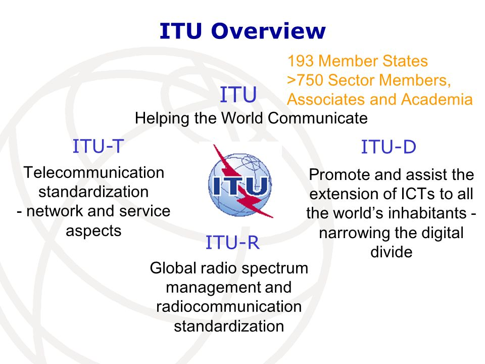 ITU ITU-T Telecommunication standardization - network and service aspects ITU-R Global radio spectrum management and radiocommunication standardization ITU-D Promote and assist the extension of ICTs to all the worlds inhabitants - narrowing the digital divide 193 Member States >750 Sector Members, Associates and Academia Helping the World Communicate ITU Overview