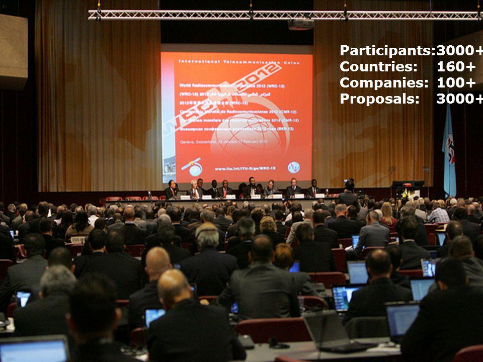 Participants:3000+ Countries:160+ Companies:100+ Proposals:3000+