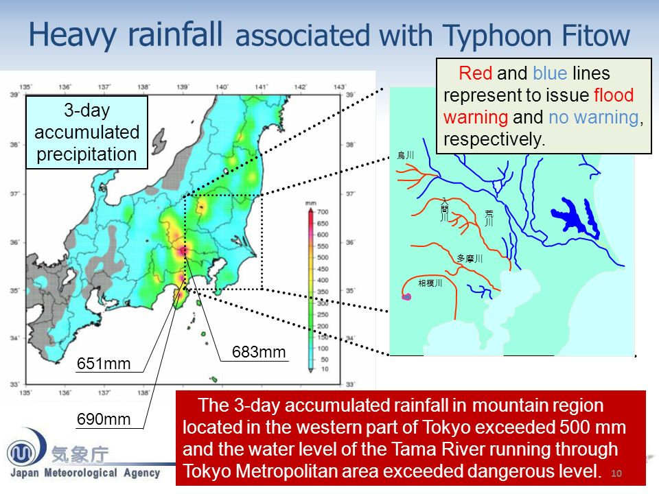 3-day accumulated precipitation 683mm 651mm 690mm Heavy rainfall associated with Typhoon Fitow The 3-day accumulated rainfall in mountain region located in the western part of Tokyo exceeded 500 mm and the water level of the Tama River running through Tokyo Metropolitan area exceeded dangerous level.