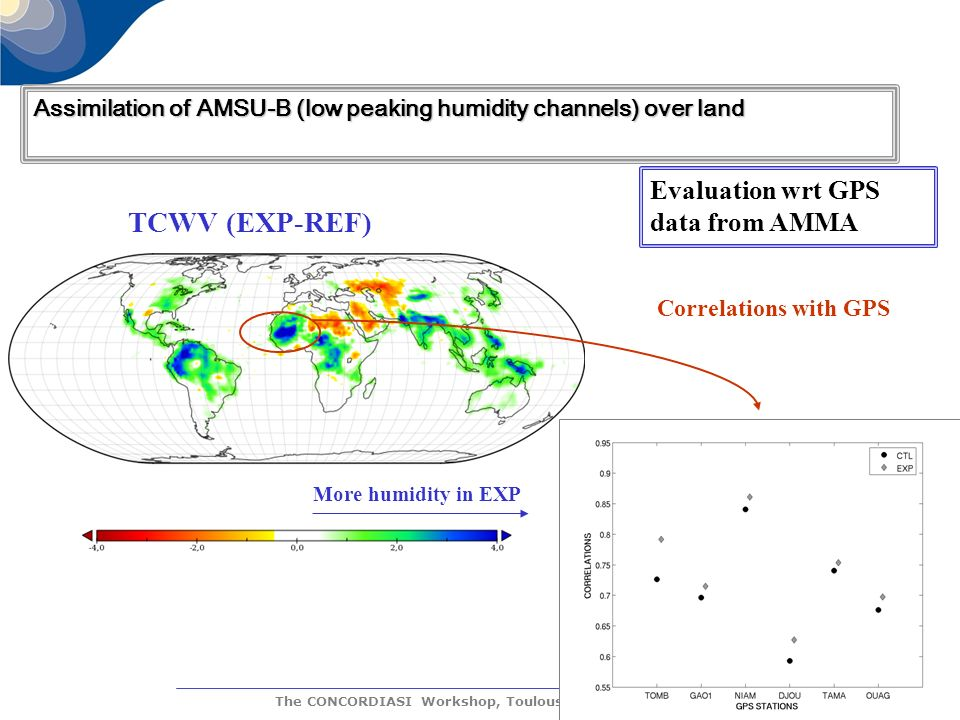The CONCORDIASI Workshop, Toulouse, 29-31 March 2010 More humidity in EXP TCWV (EXP-REF) Correlations with GPS Evaluation wrt GPS data from AMMA Assimilation of AMSU-B (low peaking humidity channels) over land
