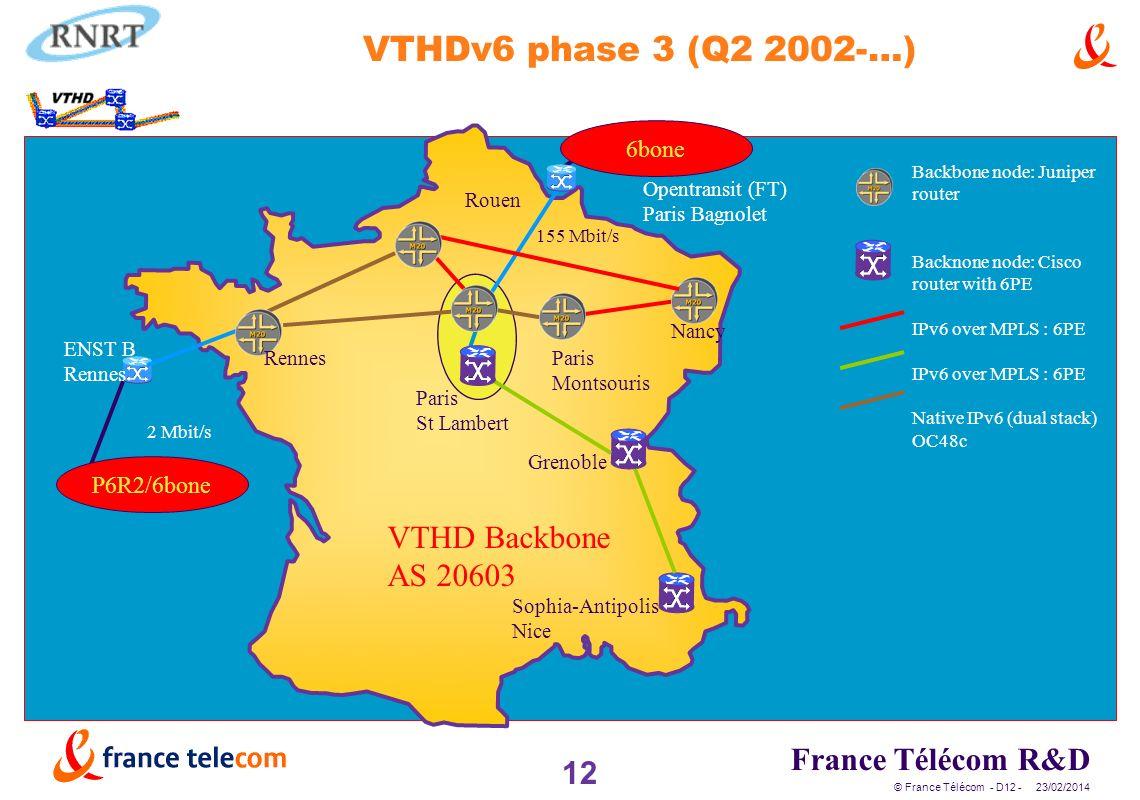 12 France Télécom R&D © France Télécom - D12 - 23/02/2014 VTHDv6 phase 3 (Q2 2002-…) VTHD Backbone AS 20603 Sophia-Antipolis Nice Rouen ENST B Rennes