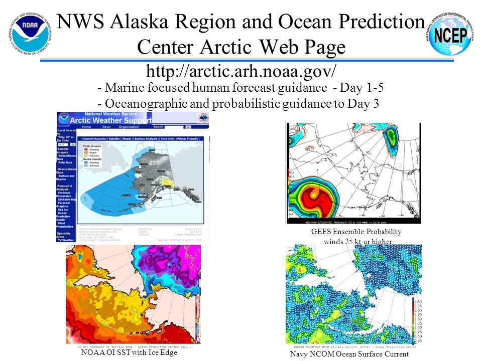 Local Office NCEP Service Centers and Models Service Drives the Science Climate/Weather Linkage ForecastUncertaintyForecastUncertainty Minutes Hours Days 1 Week 2 Week Months Seasons Years North American Ensemble Forecast System Lead Time Warnings Watches Forecasts Threats GuidanceOutlook Benefits Short-Range Ensemble Forecast Ocean Model Wave and Ice Global Forecast System North American Forecast Rapid Update Cycle Dispersion Models for DHS -GFDL -WRF MaritimeMaritime Life & Property Space Operations RecreationRecreation EcosystemEcosystem EnvironmentEnvironment Emergency Mgmt AgricultureAgriculture Reservoir Control Energy Planning CommerceCommerce HydropowerHydropower Fire Weather HealthHealth AviationAviation 8 Hurricane Models Service Centers Climate Forecast System (EUROSIP) HPC OPC TPC SPC SWPC CPC AWC