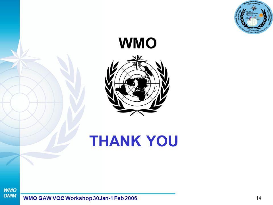 14 WMO GAW VOC Workshop 30Jan-1 Feb 2006 THANK YOU WMO