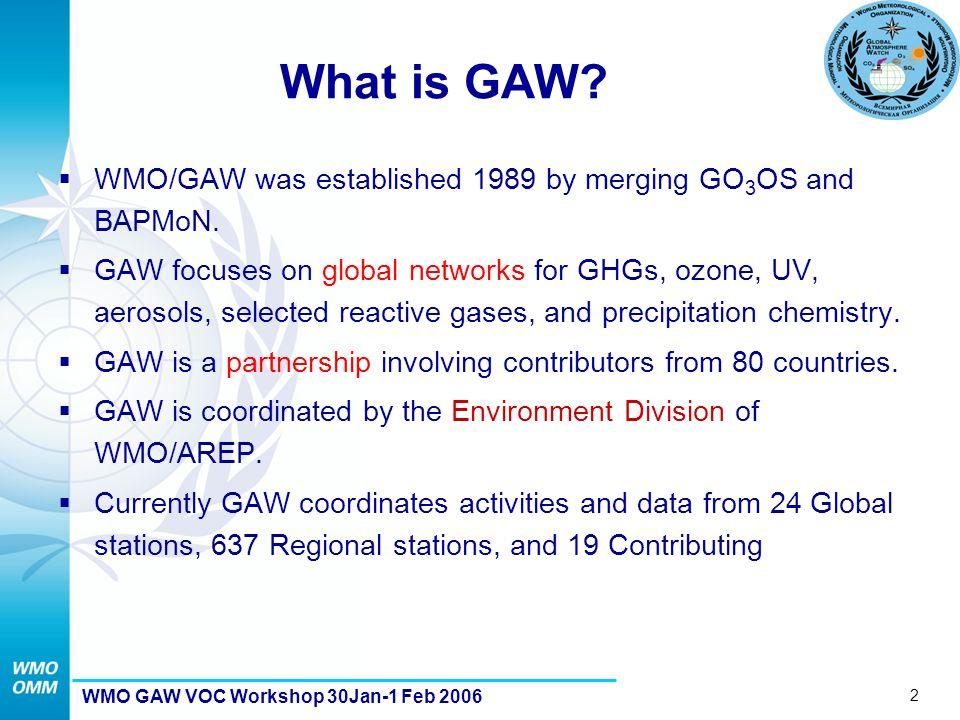 2 WMO GAW VOC Workshop 30Jan-1 Feb 2006 What is GAW? WMO/GAW was established 1989 by merging GO 3 OS and BAPMoN. GAW focuses on global networks for GH