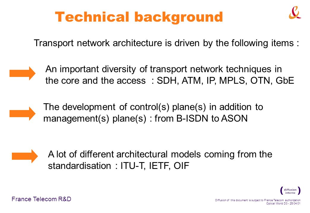 France Telecom R&D Diffusion of this document is subject to France Telecom authorization Optical World D3 - 25/04/01 Technical background Transport network architecture is driven by the following items : An important diversity of transport network techniques in the core and the access : SDH, ATM, IP, MPLS, OTN, GbE The development of control(s) plane(s) in addition to management(s) plane(s) : from B-ISDN to ASON A lot of different architectural models coming from the standardisation : ITU-T, IETF, OIF