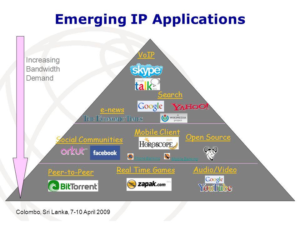 Emerging IP Applications Colombo, Sri Lanka, 7-10 April 2009