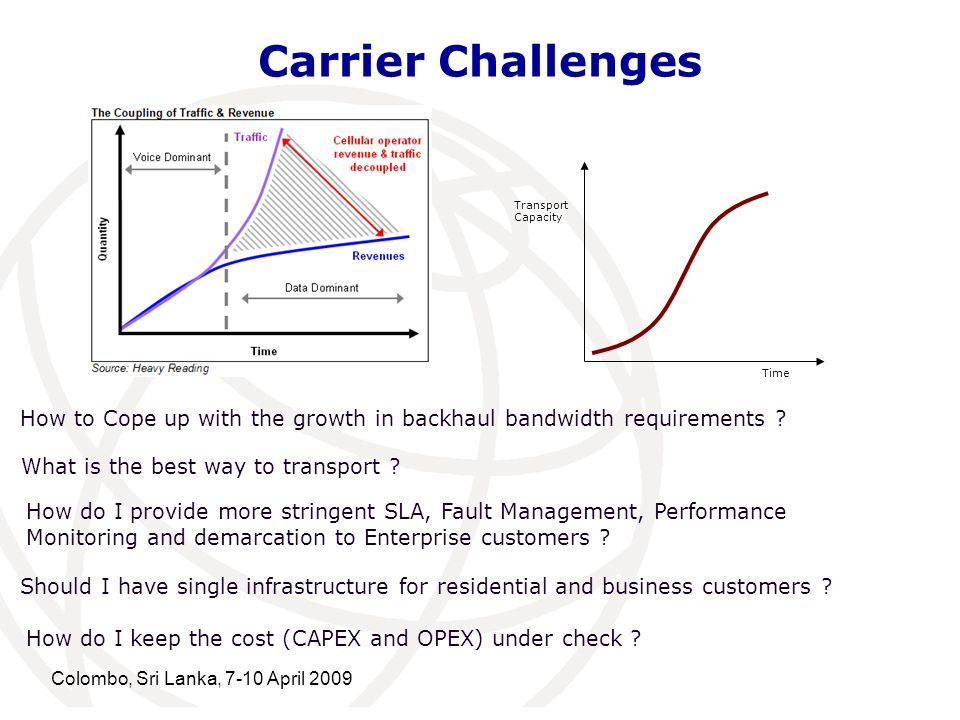 Carrier Challenges Should I have single infrastructure for residential and business customers ? How do I provide more stringent SLA, Fault Management,