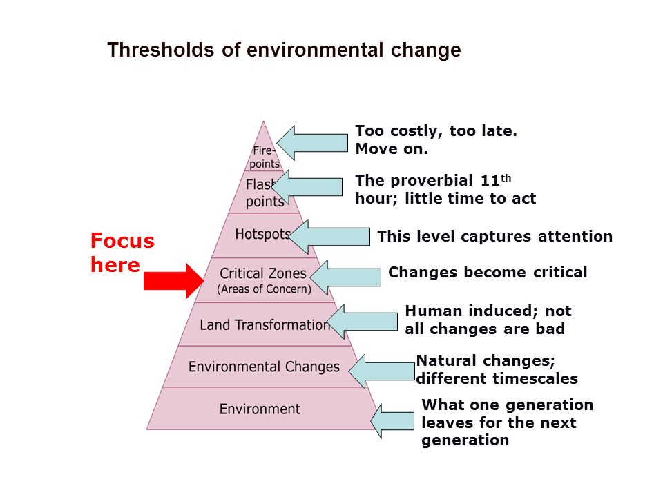 What one generation leaves for the next generation Natural changes; different timescales Human induced; not all changes are bad The proverbial 11 th hour; little time to act Too costly, too late.