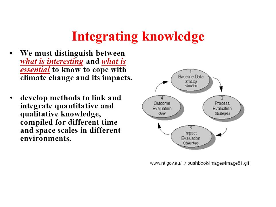 Integrating knowledge We must distinguish between what is interesting and what is essential to know to cope with climate change and its impacts. devel