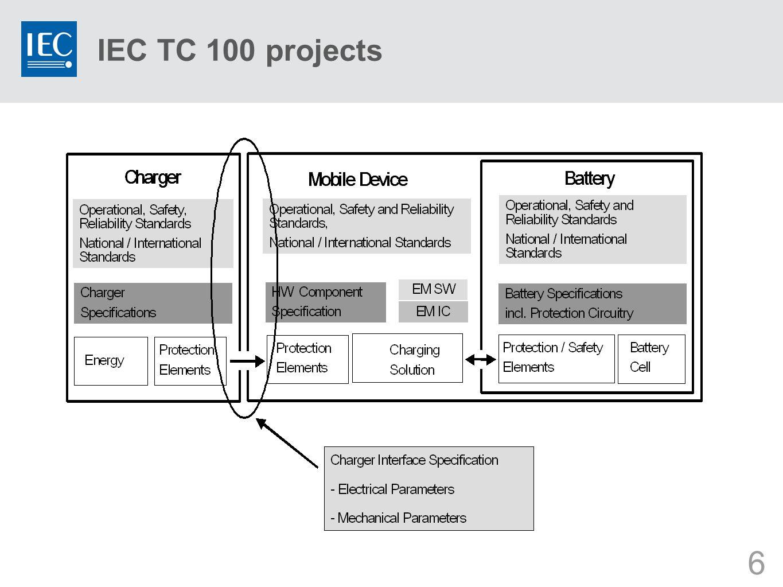 6 IEC TC 100 projects