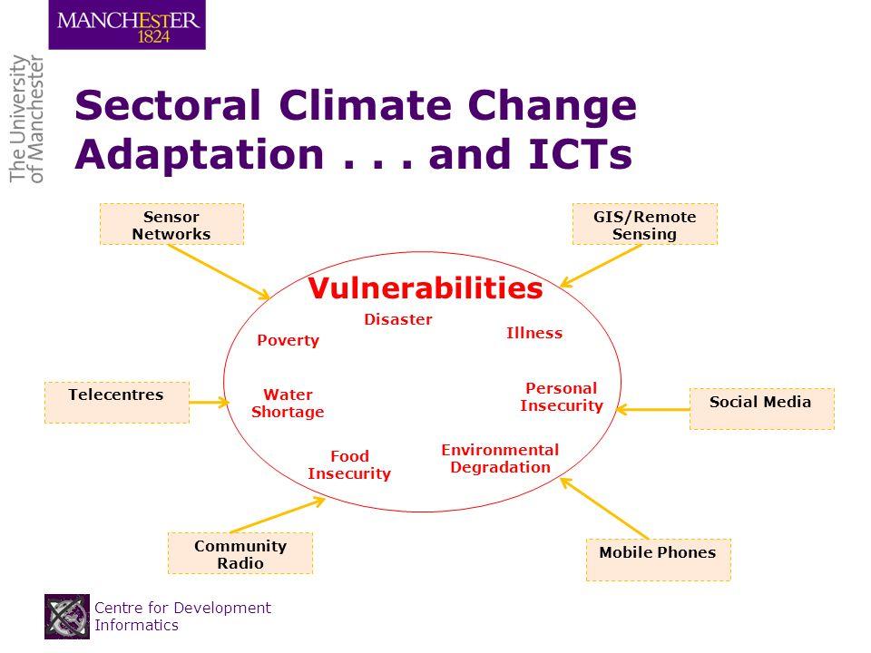 Centre for Development Informatics Sectoral Climate Change Adaptation...