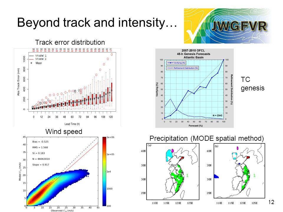 Beyond track and intensity… 12 Precipitation (MODE spatial method) Track error distribution TC genesis Wind speed