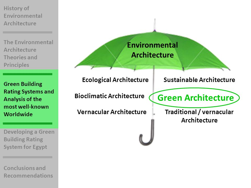 History of Environmental Architecture The Environmental Architecture Theories and Principles Green Building Rating Systems and Analysis of the most well-known Worldwide Developing a Green Building Rating System for Egypt Conclusions and Recommendations Environmental Architecture Green Architecture Ecological ArchitectureSustainable Architecture Bioclimatic Architecture Vernacular ArchitectureTraditional / vernacular Architecture