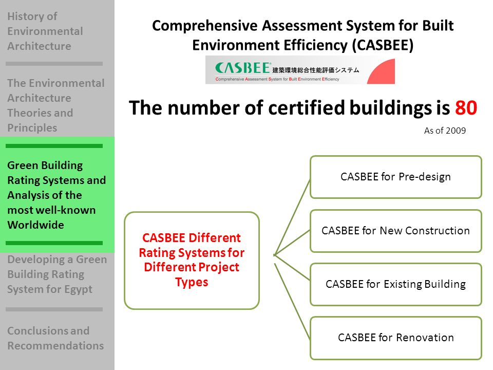 History of Environmental Architecture The Environmental Architecture Theories and Principles Green Building Rating Systems and Analysis of the most well-known Worldwide Developing a Green Building Rating System for Egypt Conclusions and Recommendations Comprehensive Assessment System for Built Environment Efficiency (CASBEE) The number of certified buildings is 80 As of 2009 CASBEE Different Rating Systems for Different Project Types CASBEE for Pre-designCASBEE for New ConstructionCASBEE for Existing BuildingCASBEE for Renovation