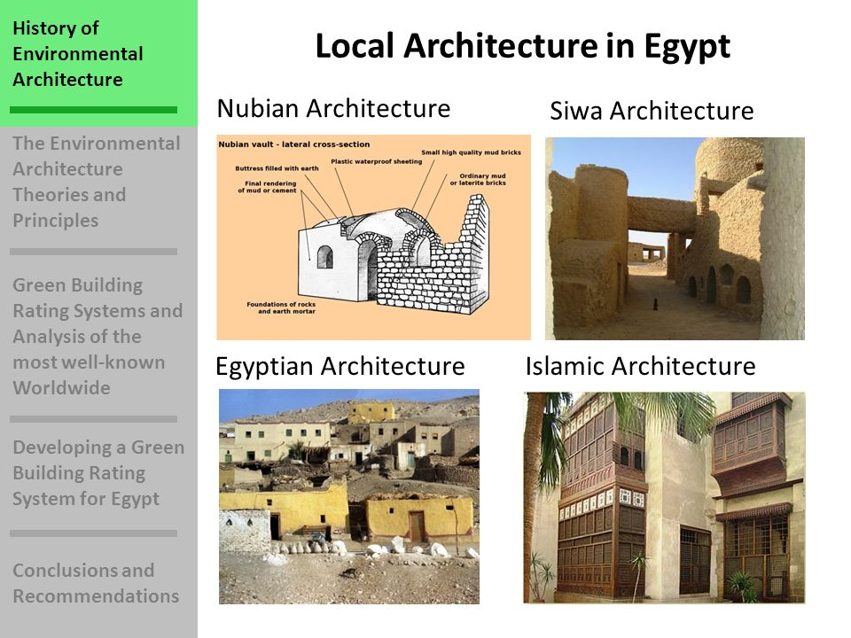 The Environmental Architecture Theories and Principles Green Building Rating Systems and Analysis of the most well-known Worldwide Developing a Green Building Rating System for Egypt Conclusions and Recommendations History of Environmental Architecture Local Architecture in Egypt Khedive Ismail Architecture in Egypt (Downtown Cairo Architecture) - Double high thermal mass walls -High floor height -Shutters -Cross ventilation through courts
