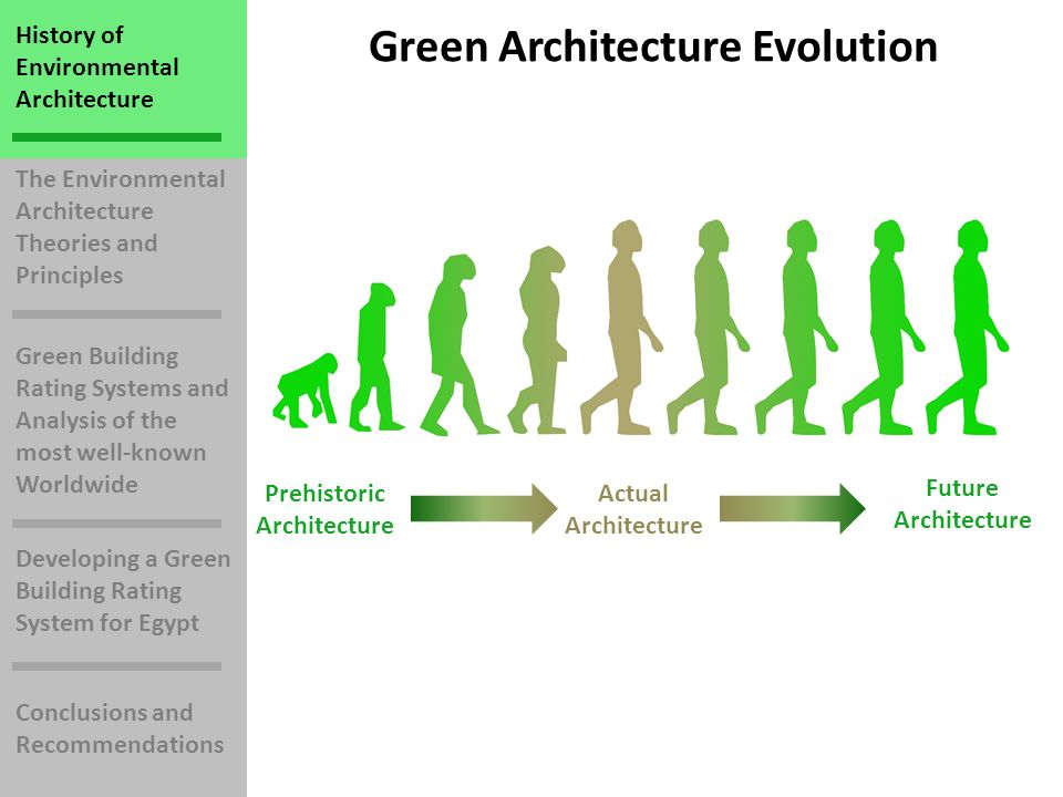 History of Environmental Architecture The Environmental Architecture Theories and Principles Green Building Rating Systems and Analysis of the most well-known Worldwide Developing a Green Building Rating System for Egypt Conclusions and Recommendations 6-Management Management policy, commissioning, site management and procurement