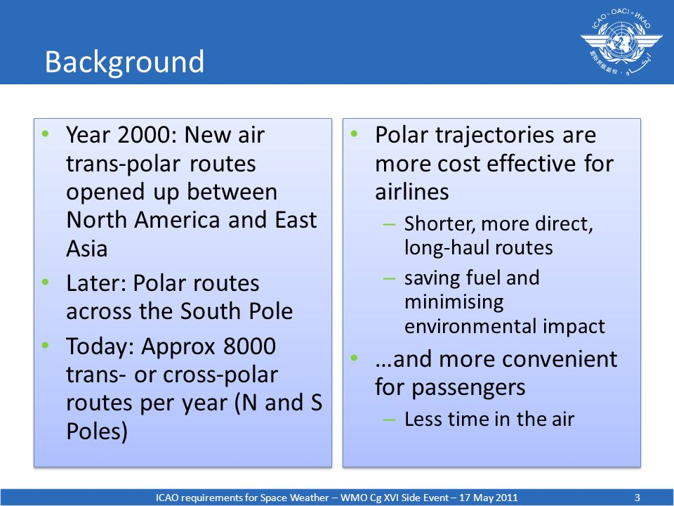 Background Year 2000: New air trans-polar routes opened up between North America and East Asia Later: Polar routes across the South Pole Today: Approx