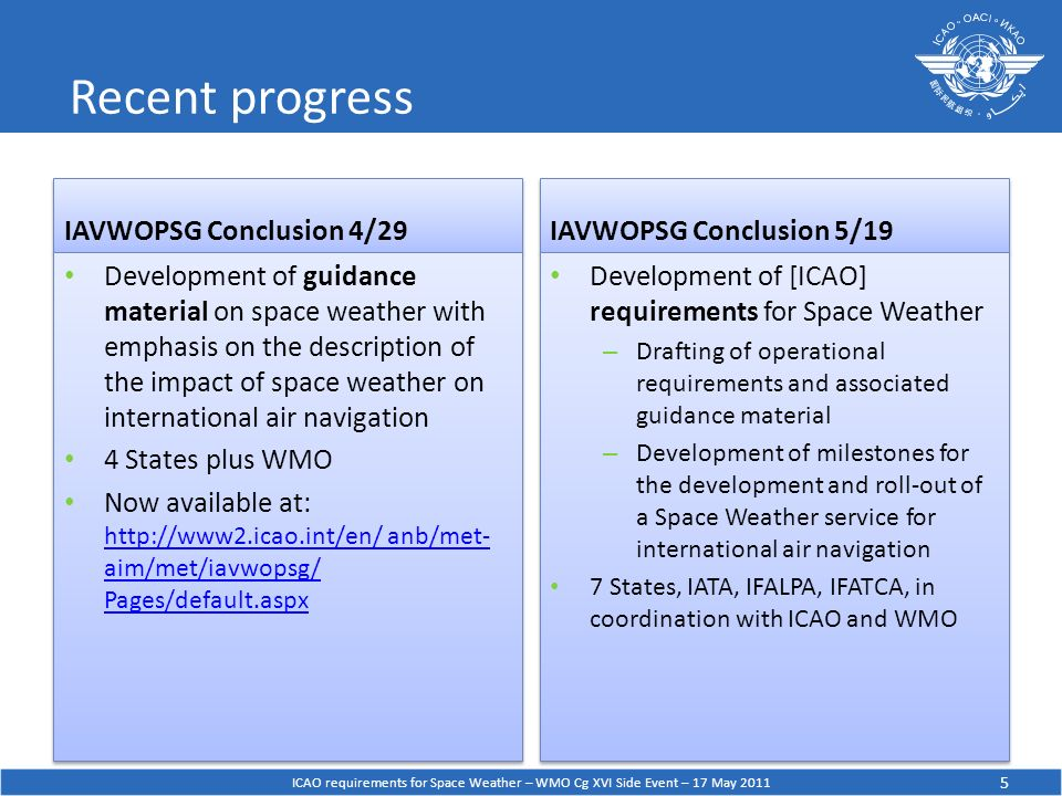 Recent progress IAVWOPSG Conclusion 4/29 Development of guidance material on space weather with emphasis on the description of the impact of space wea