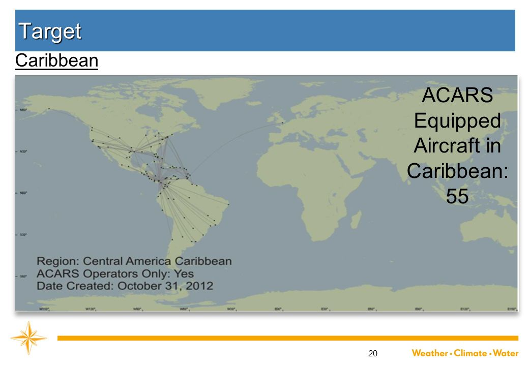 20 Target Caribbean ACARS Equipped Aircraft in Caribbean: 55
