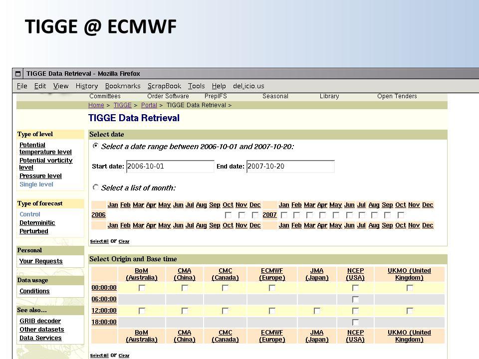 TIGGE @ ECMWF