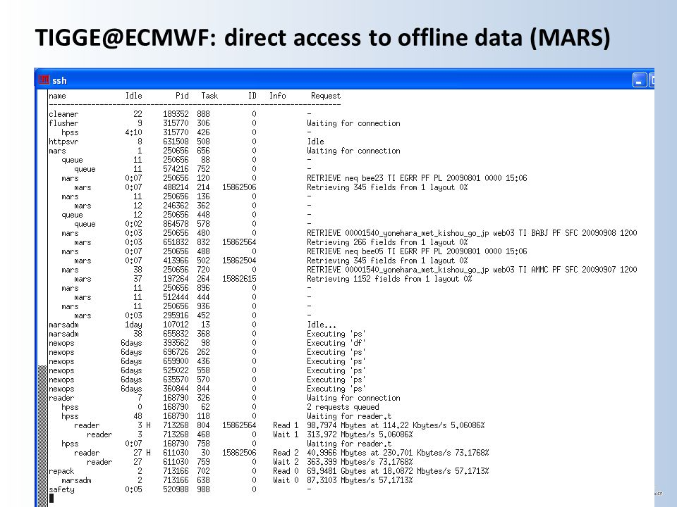TIGGE@ECMWF: direct access to offline data (MARS)