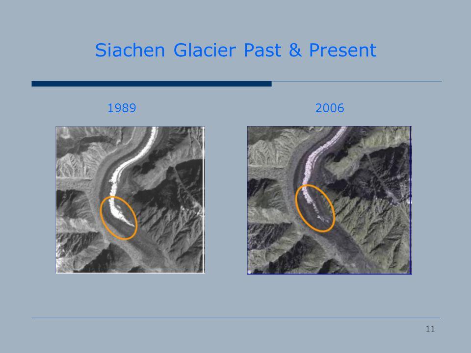 11 Siachen Glacier Past & Present 19892006